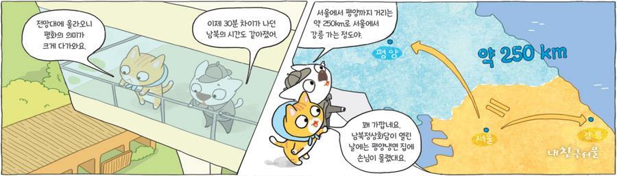 서울과 평양과의 거리는 서울에서 강릉정도 거리