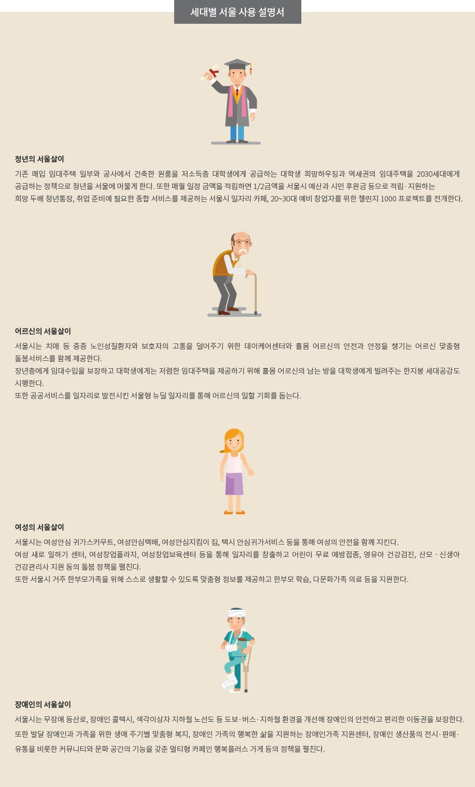 세대별 서울 사용 설명서 자세한 내용 아래 참조