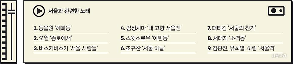 서울과 관련한 노래