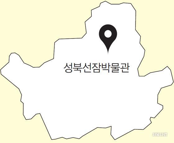 성북선잠박물관