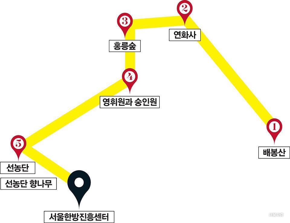 동대문구 지도