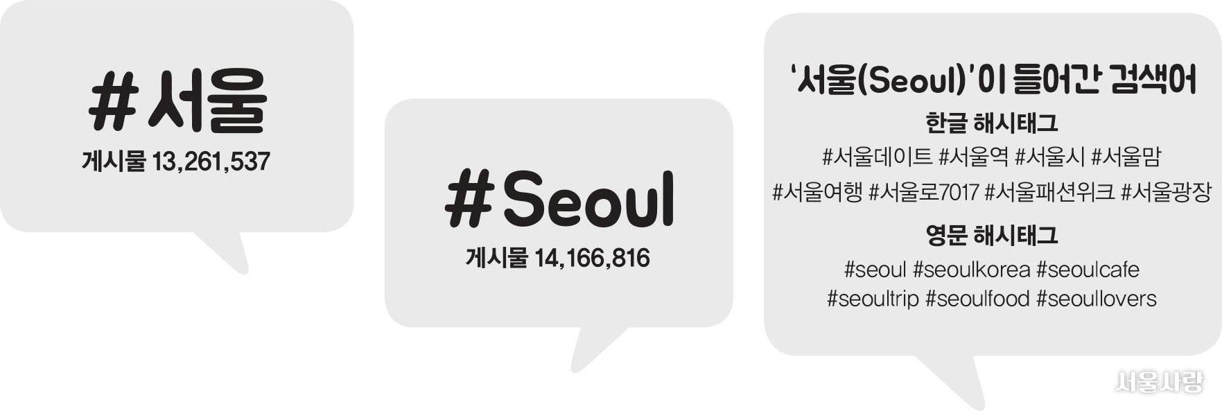 해시태그 서울