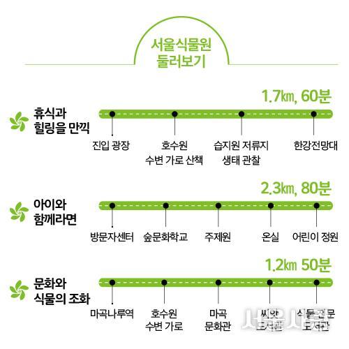 서울식물원 둘러보기