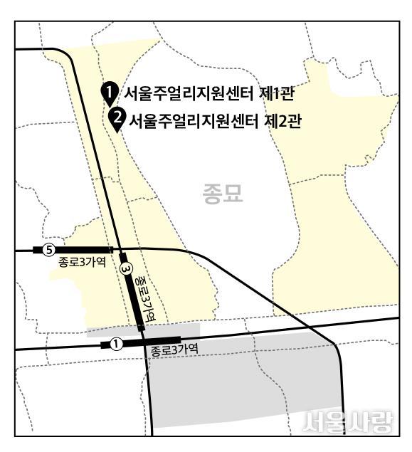 서울주얼리지원센터 활용법
