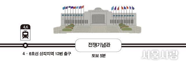 전쟁기념관 일러스트