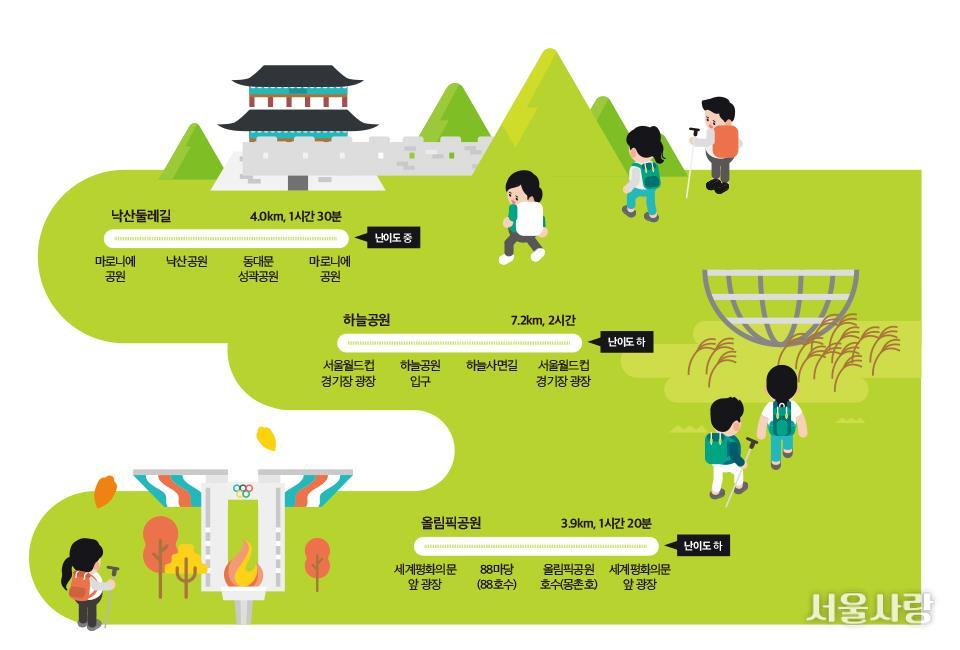 함께 걸으면 더 즐거운 서울의 길,트레킹 코스를 추천합니다!