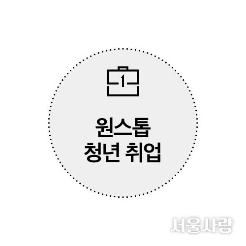 서울시청년일자리센터