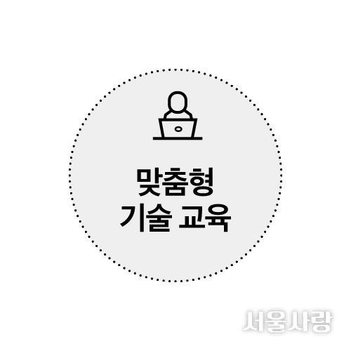 서울시기술교육원