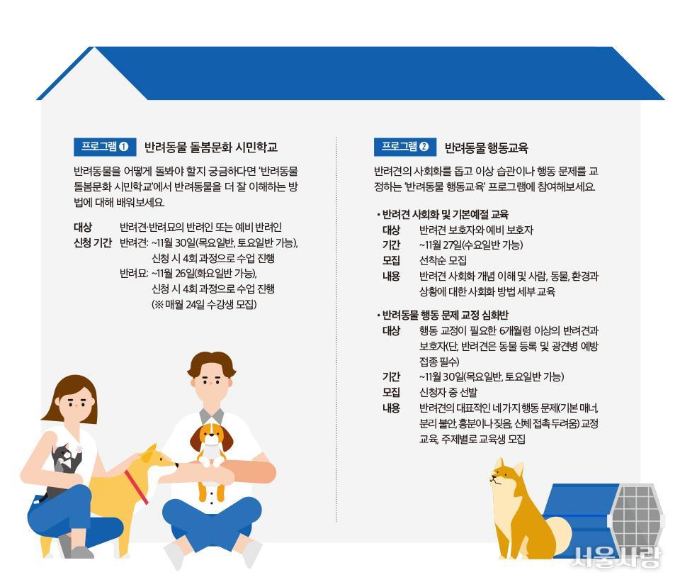 반려동물 돌봄문화 시민학교,반려동물 행동교육