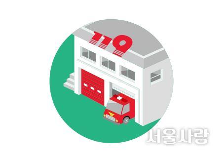폭염 대책 119 구조·구급상황실 운영