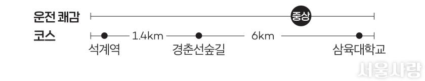 운전 쾌감 코스- 석계역→1.4km→경춘선숲길→6km→삼육대학교