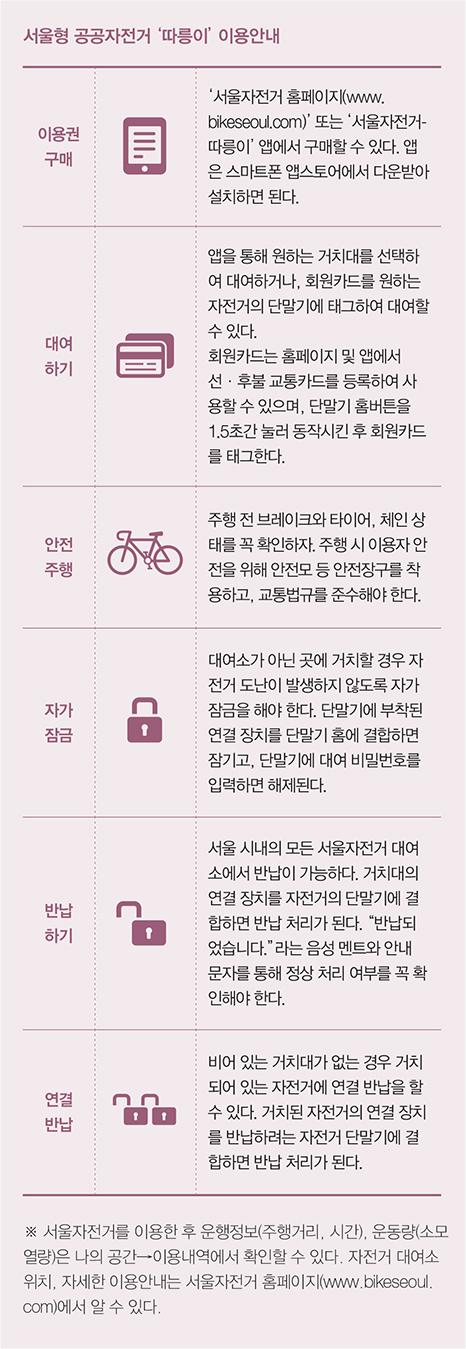 서울형 공공자전거 '따릉이' 이용안내