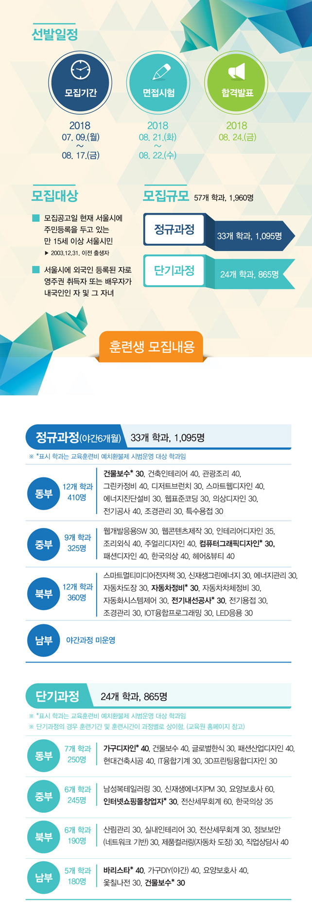 2018년 하반기 서울특별시 기술교육원 직업교육훈련생 모집기간 2018.7.9.~8.17.