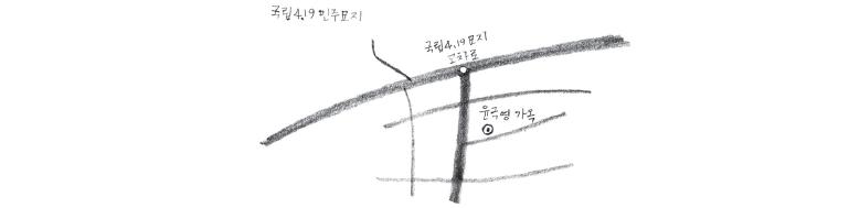 윤극영 가옥을 가는 간단한 지노 그림