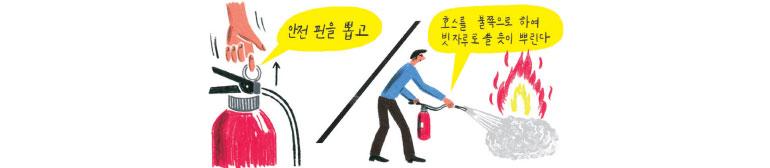 소화기 사용 방법 - 안전 핀을 뽑고 호스를 불쪽으로 하여 빗자루로 쓸 듯이 뿌린다.