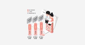 [서울생활정보]장애인·창업자 위한 서울시 지원 서비스 알아보기